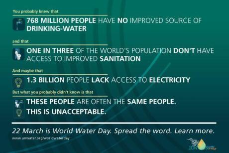 Infographic about world water day. Source UN
