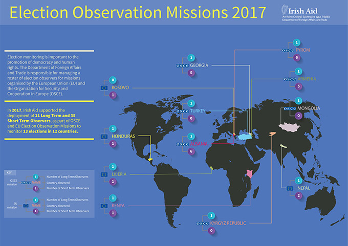 Election Observation Missions 2017